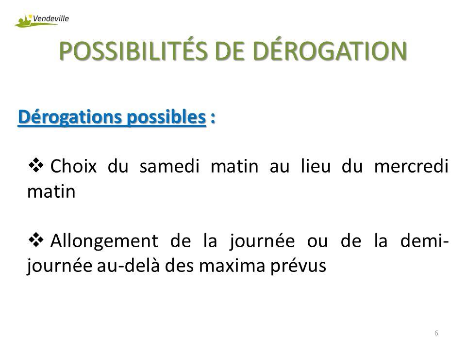 POSSIBILITÉS DE DÉROGATION