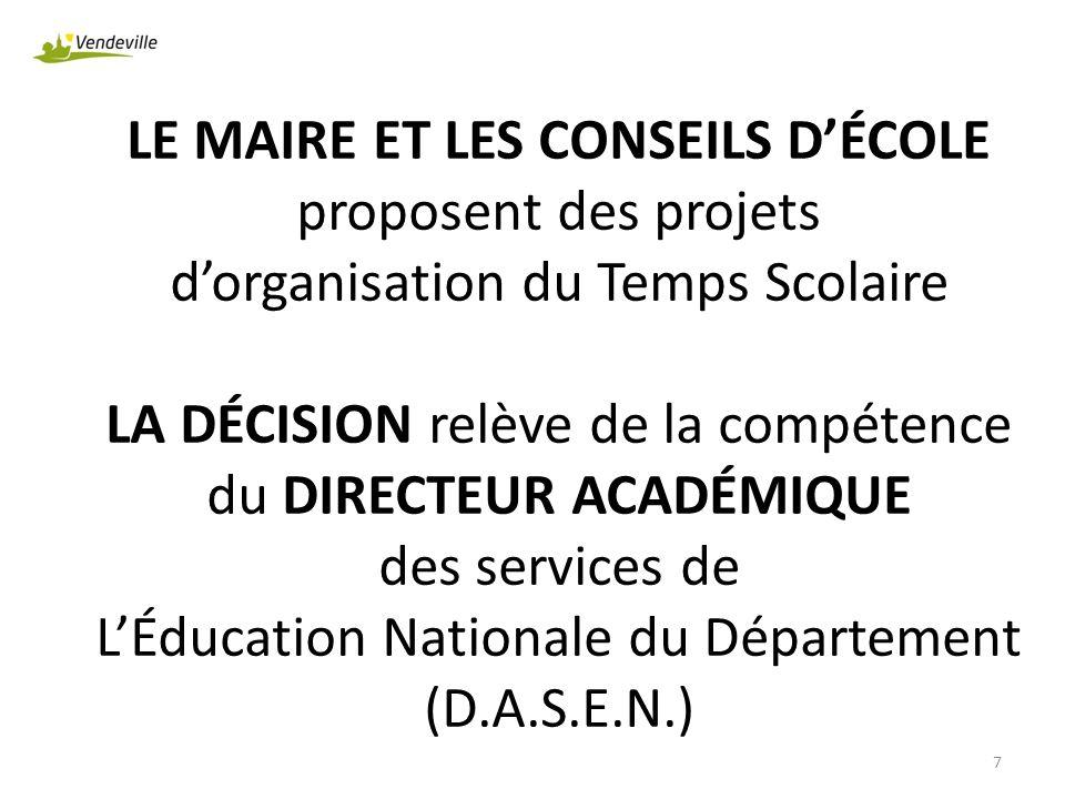 LE MAIRE ET LES CONSEILS D'ÉCOLE