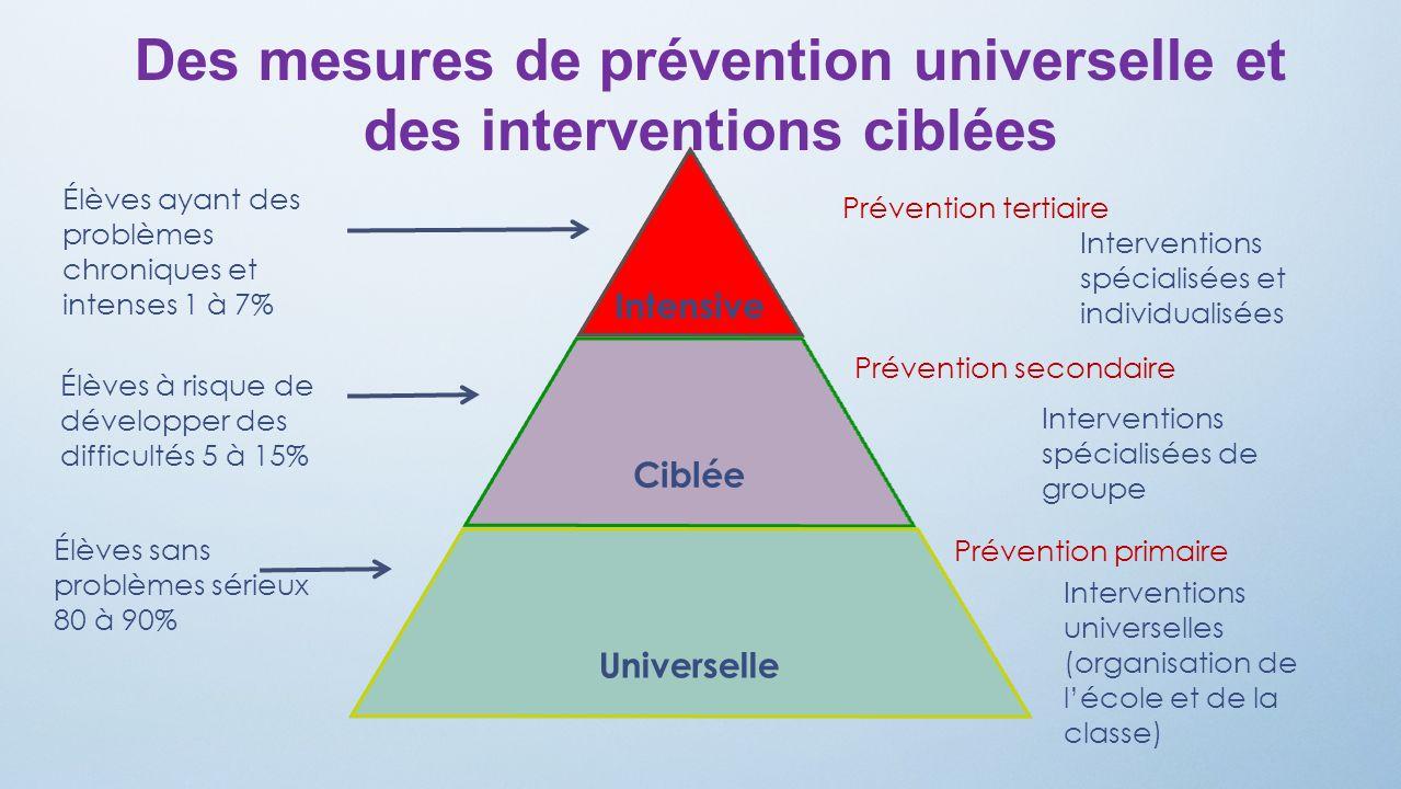 Des mesures de prévention universelle et des interventions ciblées