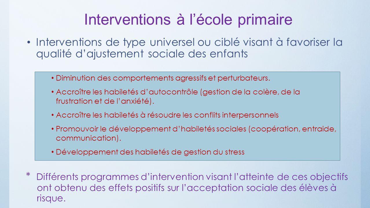 Interventions à l'école primaire