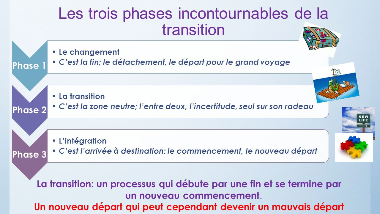 Les trois phases incontournables de la transition