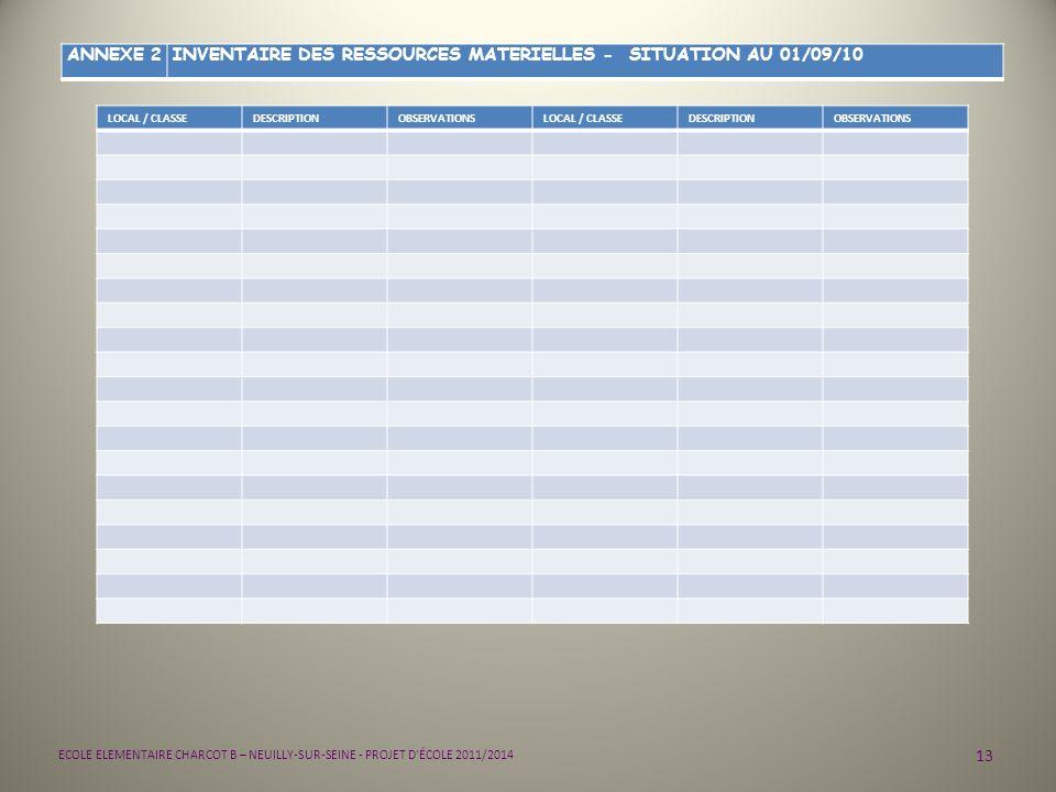 INVENTAIRE DES RESSOURCES MATERIELLES - SITUATION AU 01/09/10
