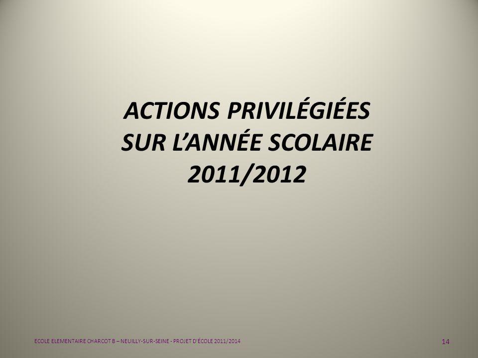 ACTIONS PRIVILÉGIÉES SUR L'ANNÉE SCOLAIRE 2011/2012