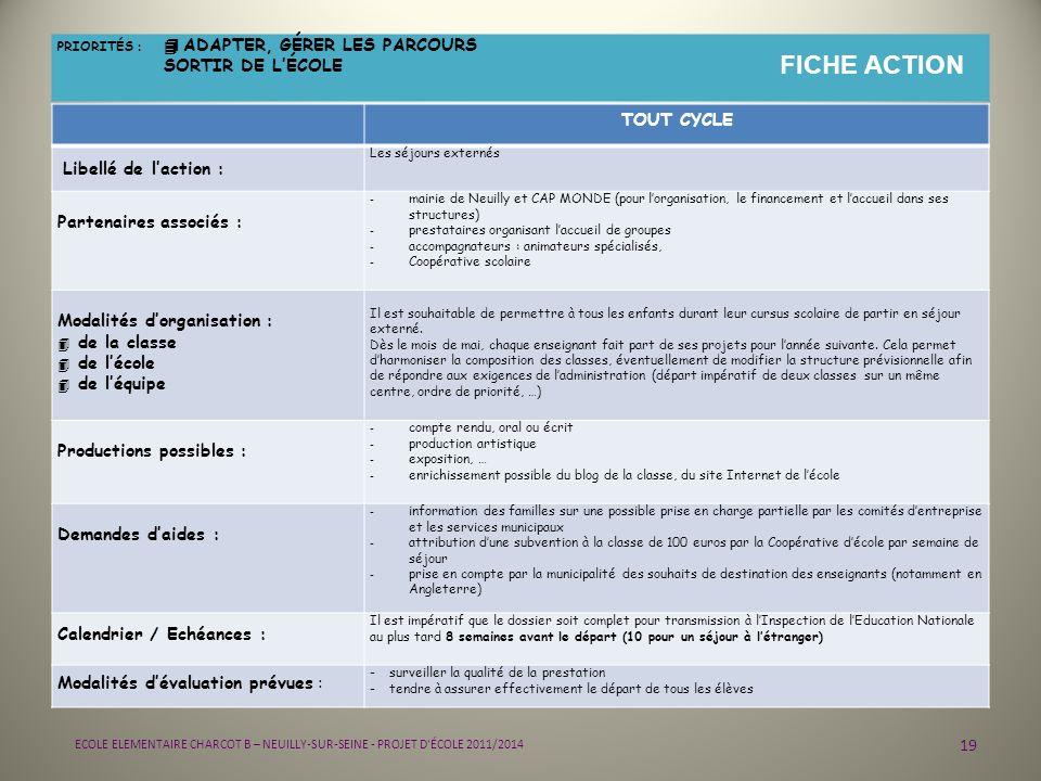 FICHE ACTION SORTIR DE L'ÉCOLE TOUT CYCLE Libellé de l'action :