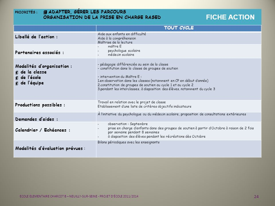 FICHE ACTION ORGANISATION DE LA PRISE EN CHARGE RASED TOUT CYCLE