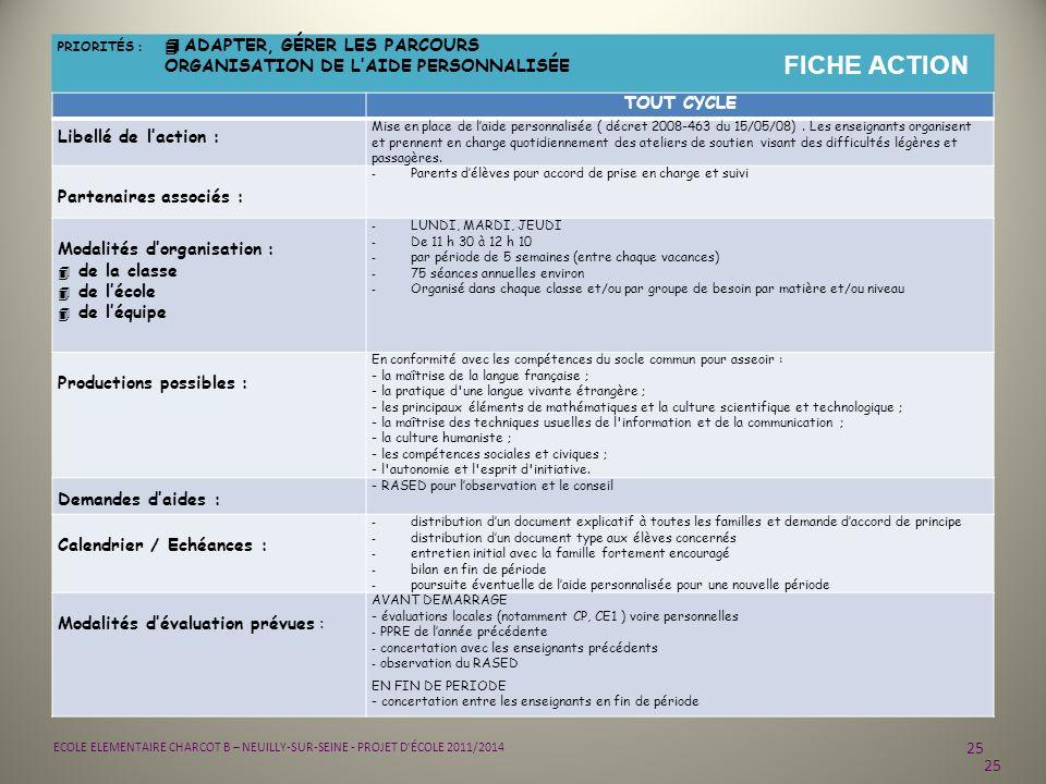 FICHE ACTION ORGANISATION DE L'AIDE PERSONNALISÉE TOUT CYCLE