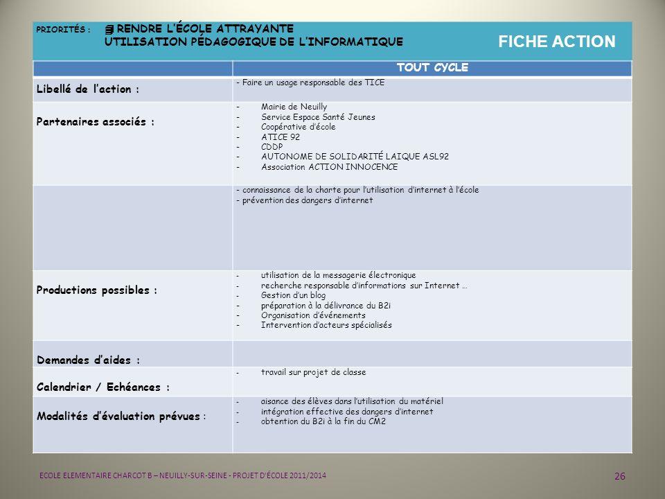 FICHE ACTION UTILISATION PÉDAGOGIQUE DE L'INFORMATIQUE TOUT CYCLE