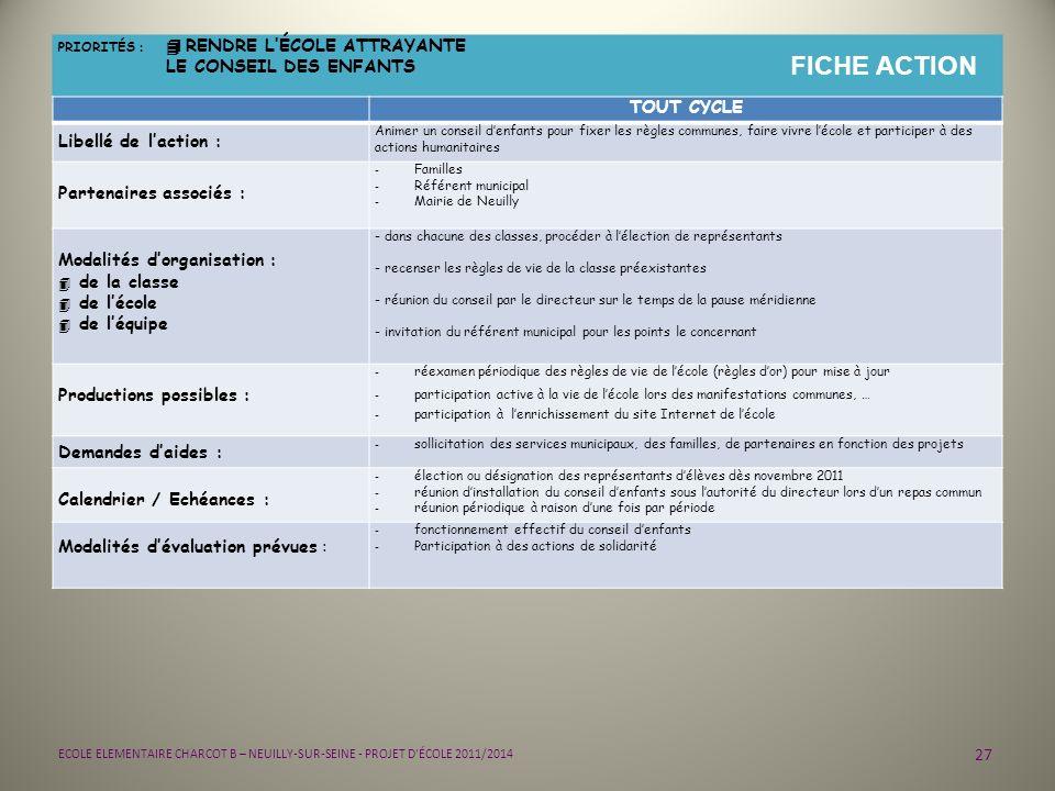 FICHE ACTION LE CONSEIL DES ENFANTS TOUT CYCLE Libellé de l'action :
