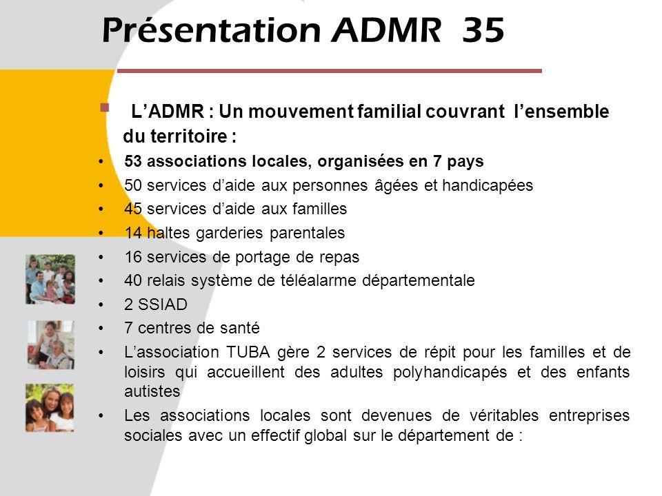 Présentation ADMR 35 L'ADMR : Un mouvement familial couvrant l'ensemble du territoire : 53 associations locales, organisées en 7 pays.