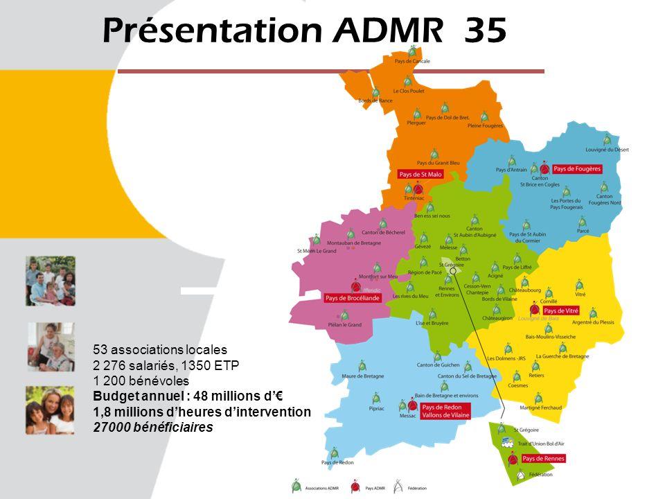 Présentation ADMR 35 53 associations locales 2 276 salariés, 1350 ETP