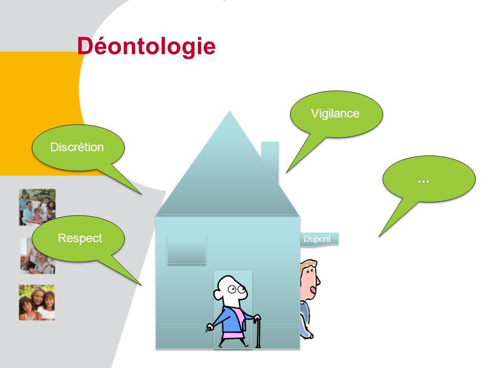 Déontologie Vigilance Discrétion … Respect Dupont