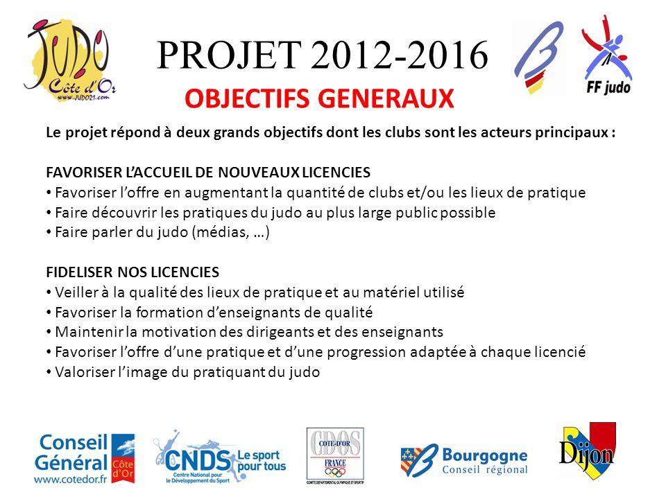 PROJET 2012-2016 OBJECTIFS GENERAUX