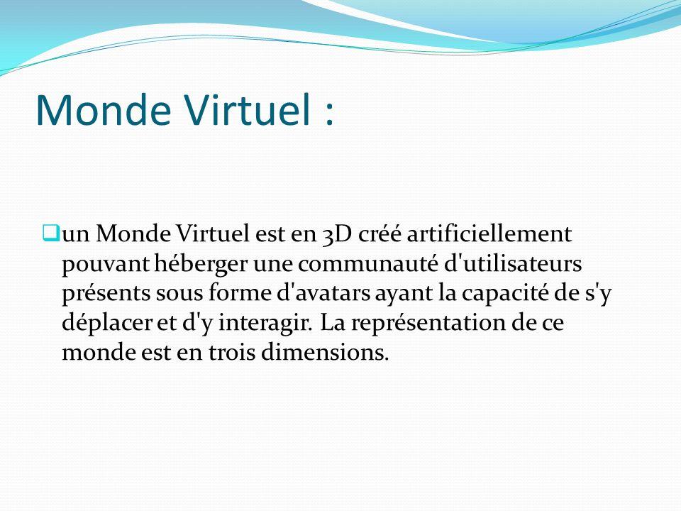 Monde Virtuel :