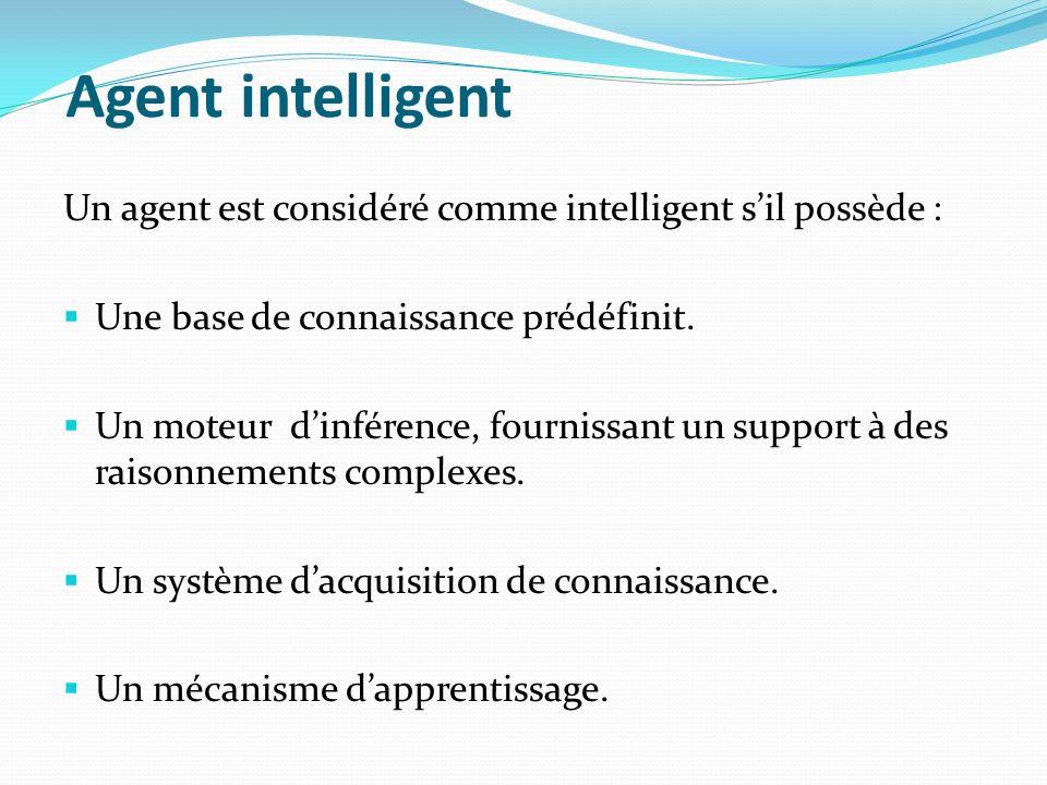 Agent intelligent Un agent est considéré comme intelligent s'il possède : Une base de connaissance prédéfinit.