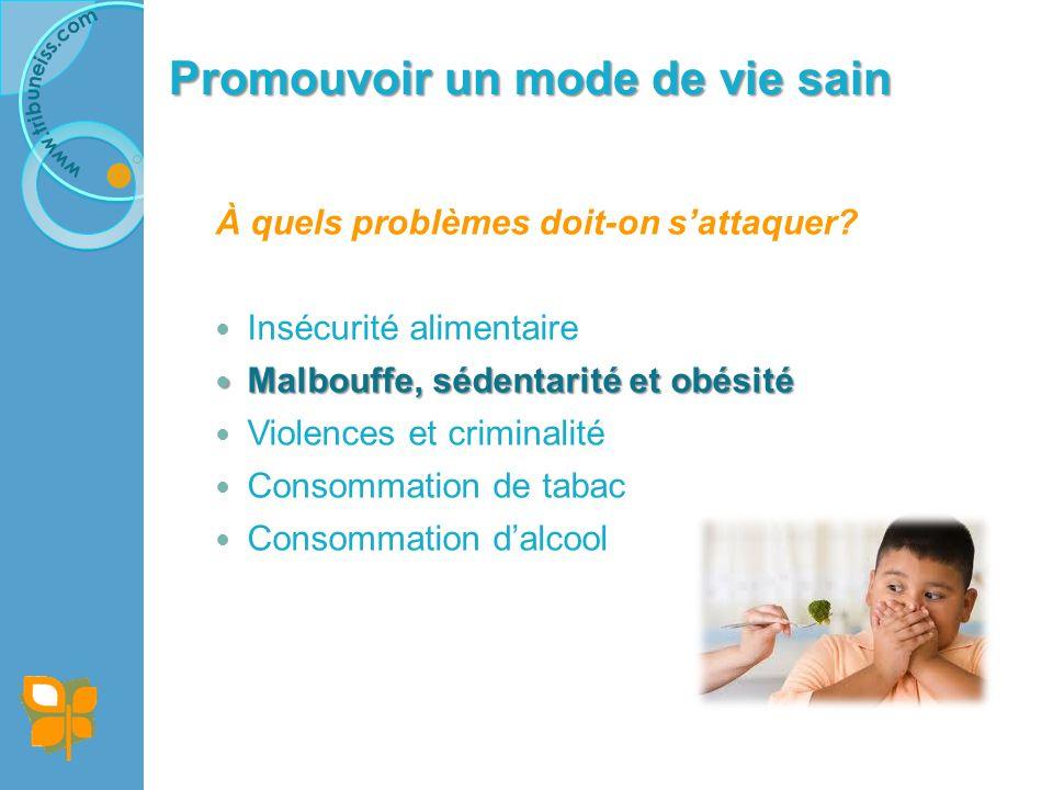 Promouvoir un mode de vie sain Malbouffe/sédentarité/obésité : Pourquoi