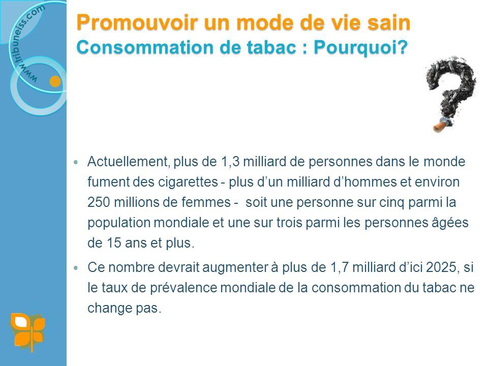 Promouvoir un mode de vie sain Consommation de tabac : Pourquoi