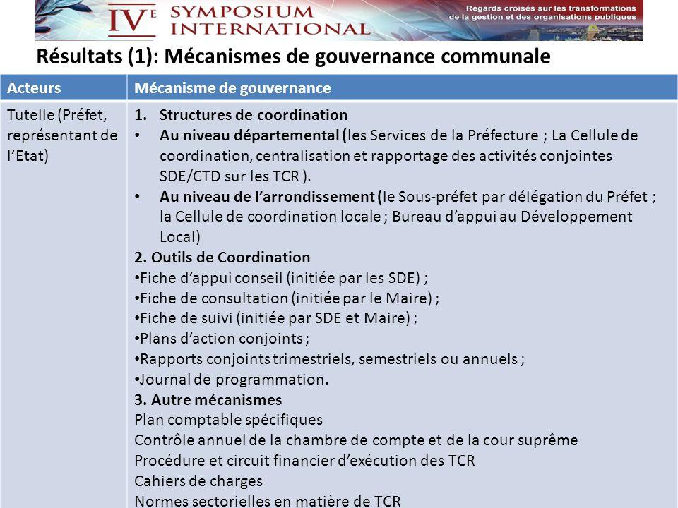 Résultats (1): Mécanismes de gouvernance communale camerounais
