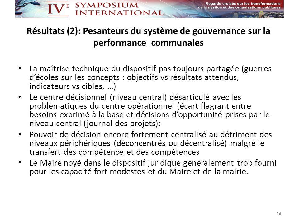 Résultats (2): Pesanteurs du système de gouvernance sur la performance communales
