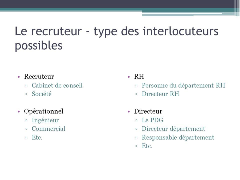 Le recruteur - type des interlocuteurs possibles