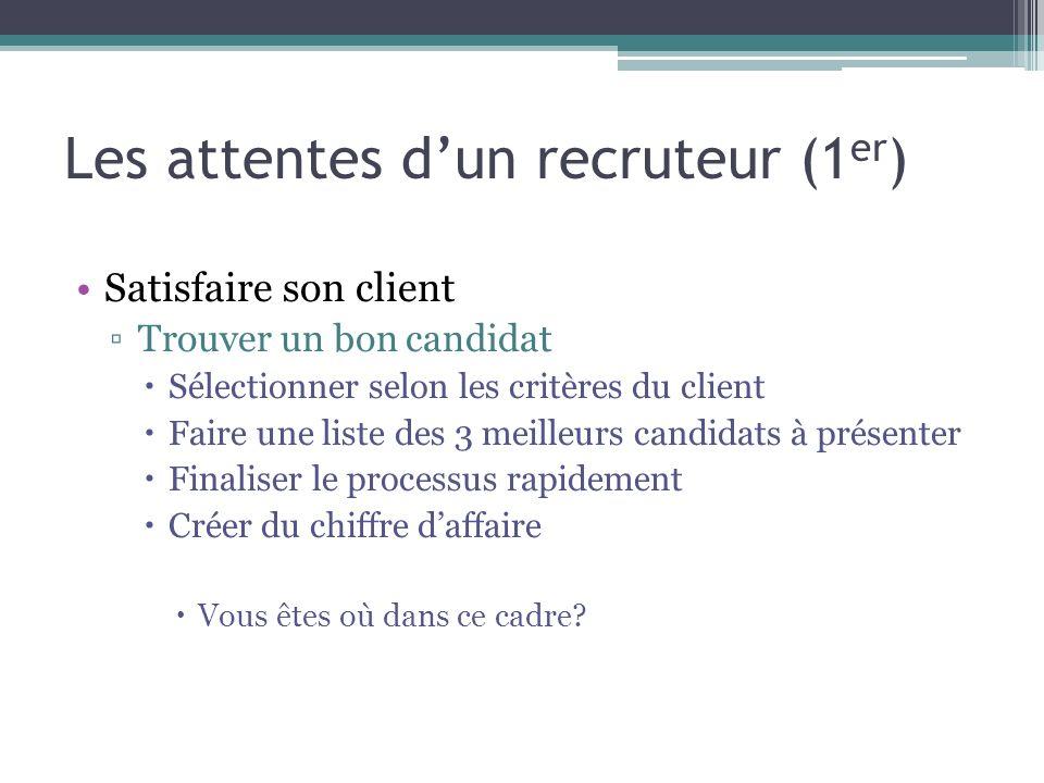 Les attentes d'un recruteur (1er)