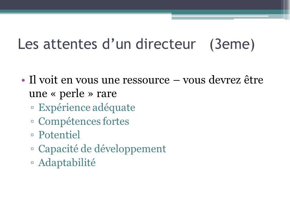 Les attentes d'un directeur (3eme)