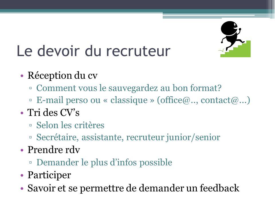 Le devoir du recruteur Réception du cv Tri des CV's Prendre rdv