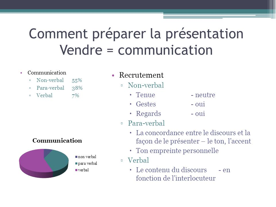Comment préparer la présentation Vendre = communication