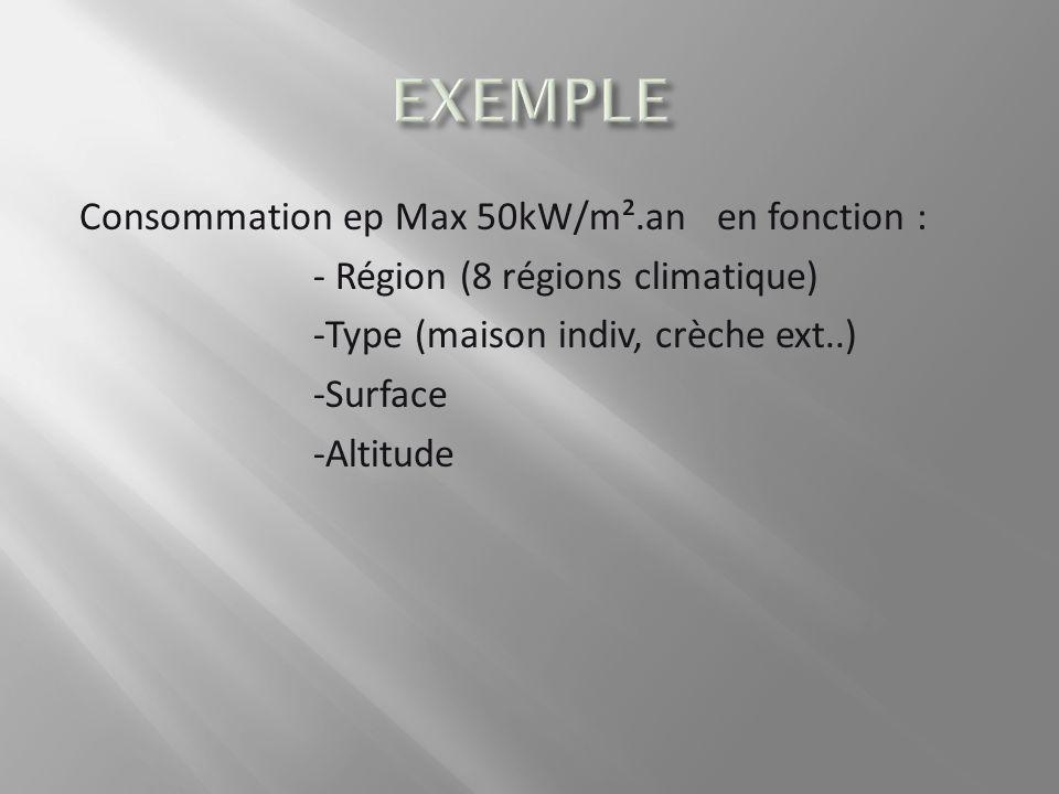 EXEMPLE Consommation ep Max 50kW/m².an en fonction : - Région (8 régions climatique) -Type (maison indiv, crèche ext..) -Surface -Altitude