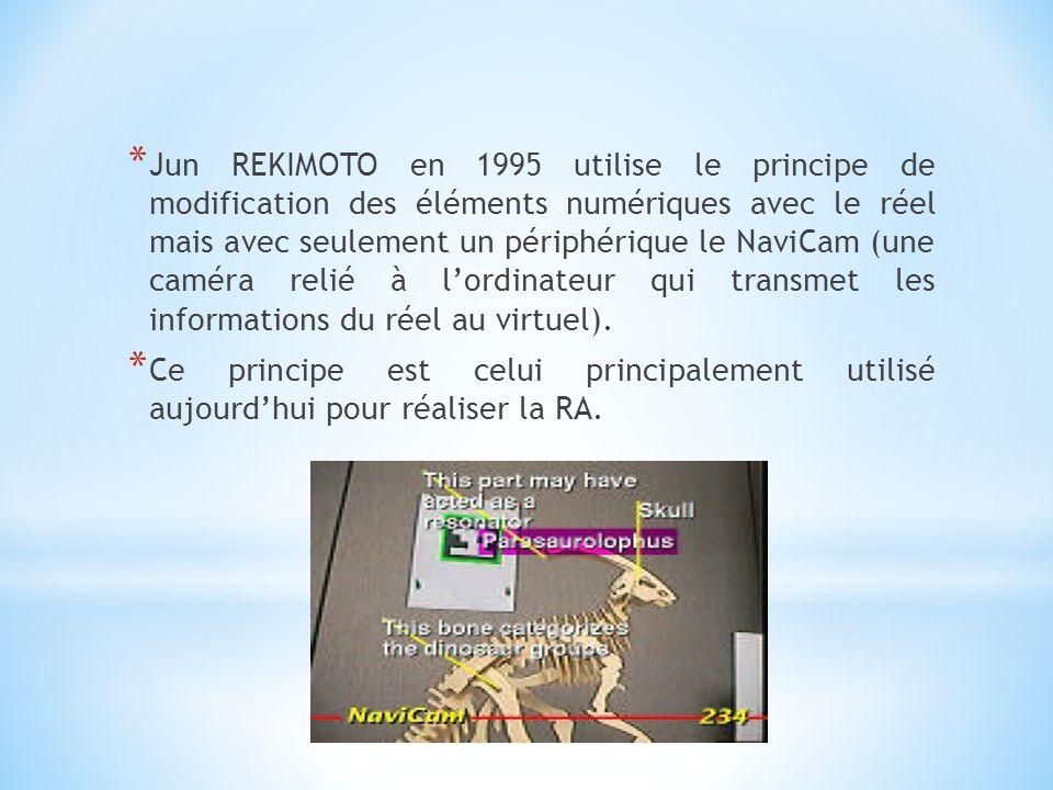 Jun REKIMOTO en 1995 utilise le principe de modification des éléments numériques avec le réel mais avec seulement un périphérique le NaviCam (une caméra relié à l'ordinateur qui transmet les informations du réel au virtuel).