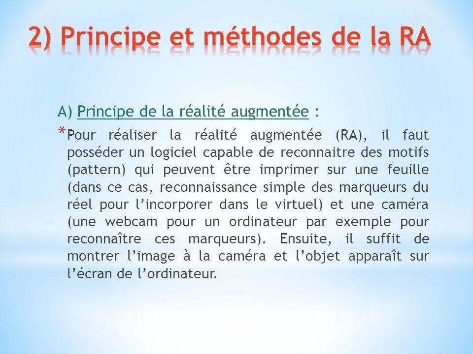 2) Principe et méthodes de la RA