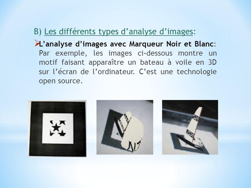 B) Les différents types d'analyse d'images: