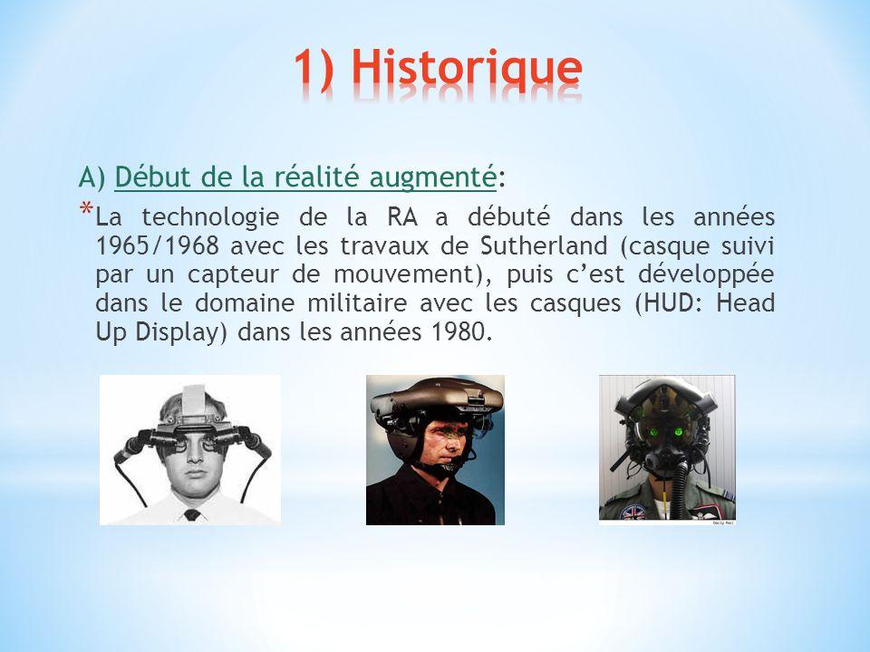 1) Historique A) Début de la réalité augmenté: