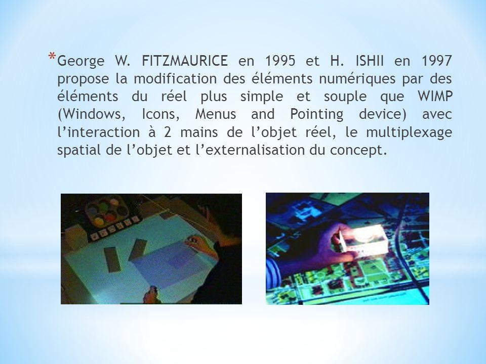 George W. FITZMAURICE en 1995 et H
