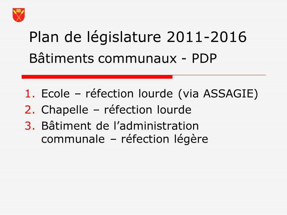 Plan de législature 2011-2016 Bâtiments communaux - PDP