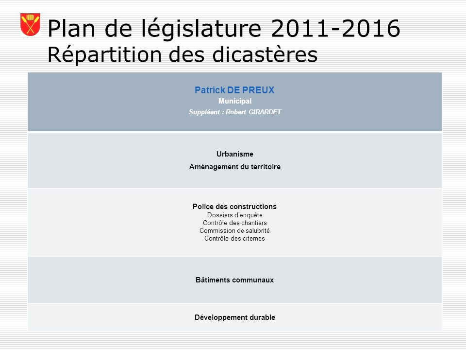 Plan de législature 2011-2016 Répartition des dicastères