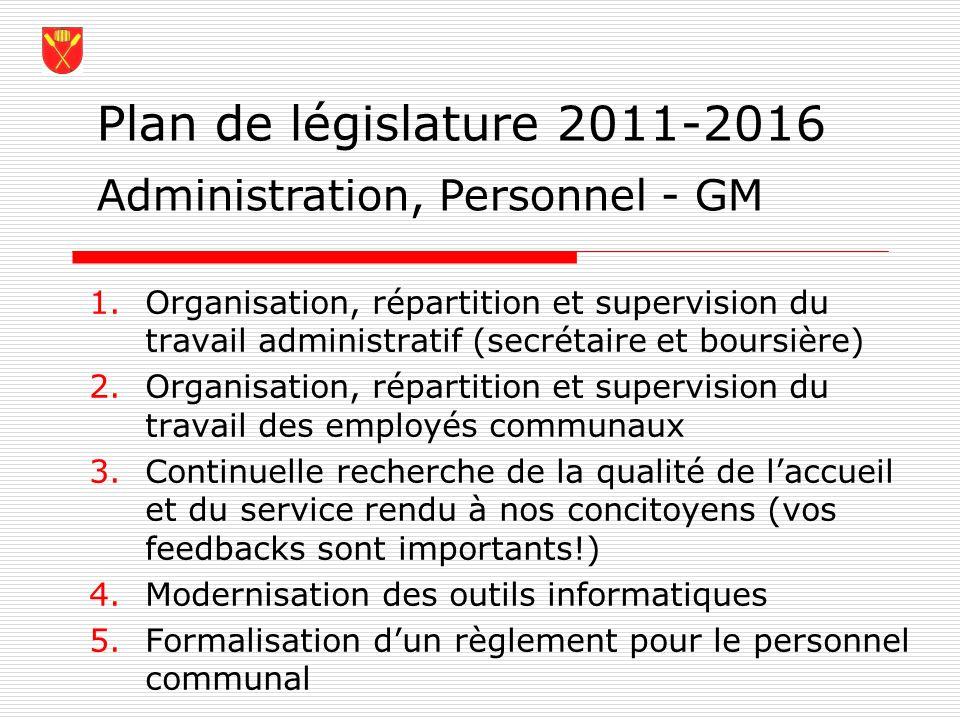 Plan de législature 2011-2016 Administration, Personnel - GM