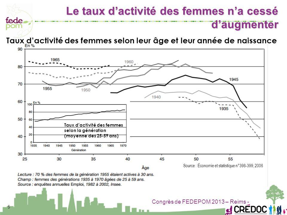 Source : Économie et statistique n°398-399, 2006
