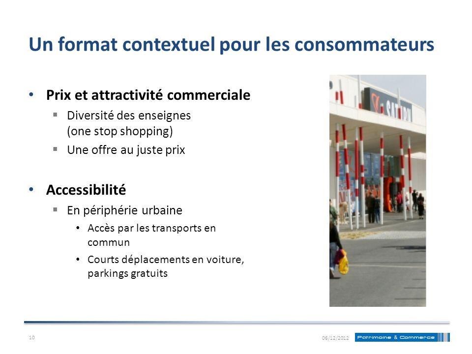Un format contextuel pour les consommateurs