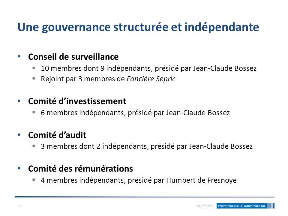 Une gouvernance structurée et indépendante