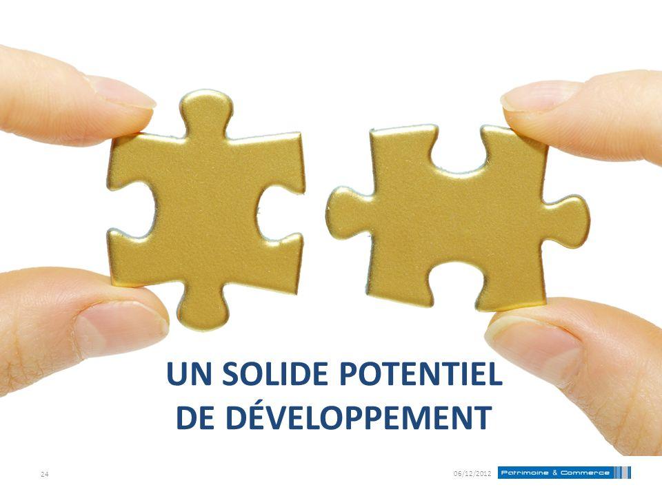 Un solide potentiel de développement
