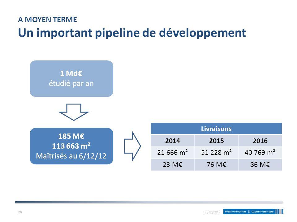 A MOYEN TERME Un important pipeline de développement