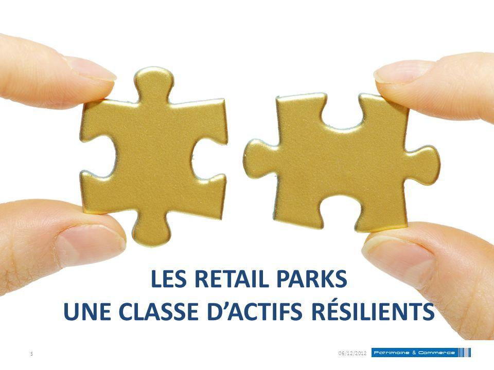 Les Retail parks une classe d'actifs résilients