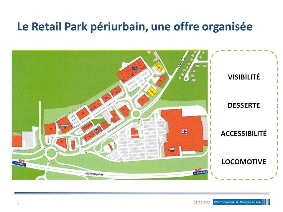 Le Retail Park périurbain, une offre organisée