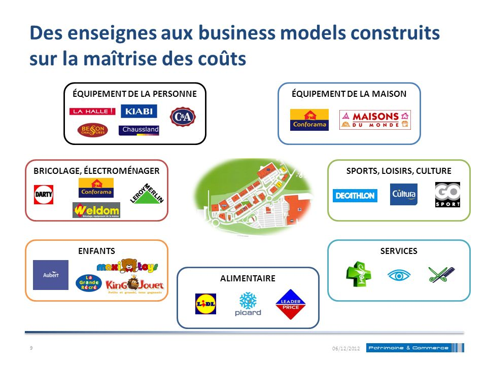 Des enseignes aux business models construits sur la maîtrise des coûts