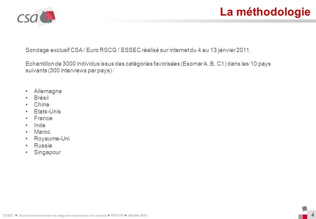 La méthodologie Sondage exclusif CSA / Euro RSCG / ESSEC réalisé sur internet du 4 au 13 janvier 2011.