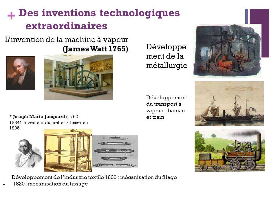 Des inventions technologiques extraordinaires