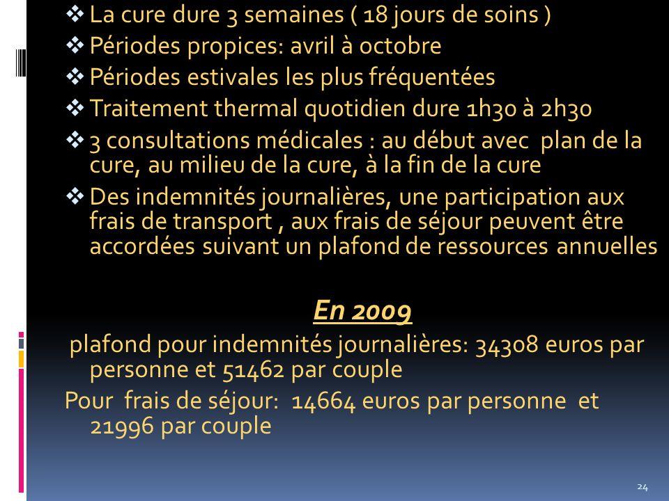 En 2009 La cure dure 3 semaines ( 18 jours de soins )