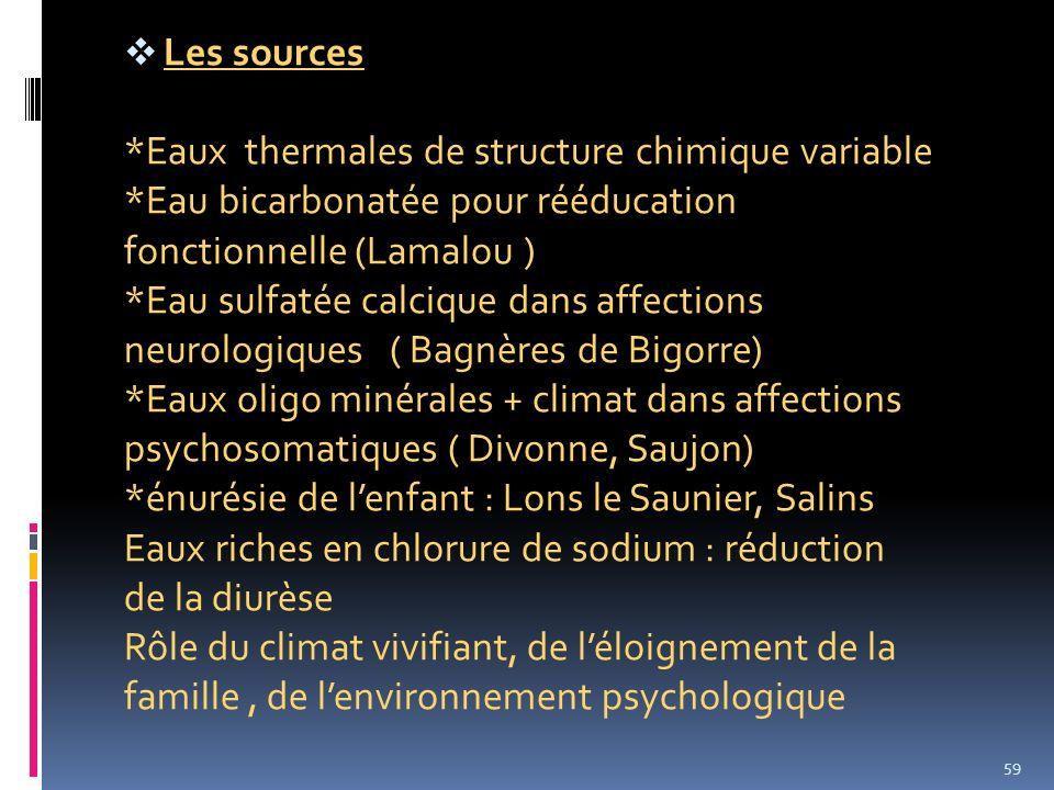 Les sources *Eaux thermales de structure chimique variable. *Eau bicarbonatée pour rééducation. fonctionnelle (Lamalou )