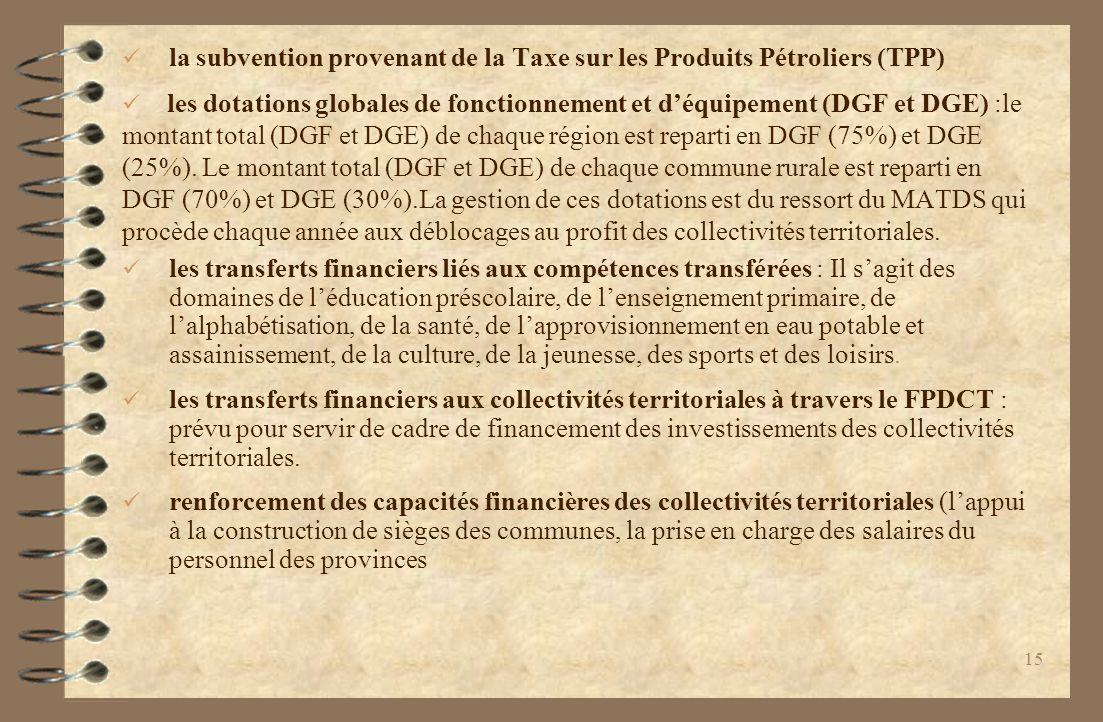 la subvention provenant de la Taxe sur les Produits Pétroliers (TPP)