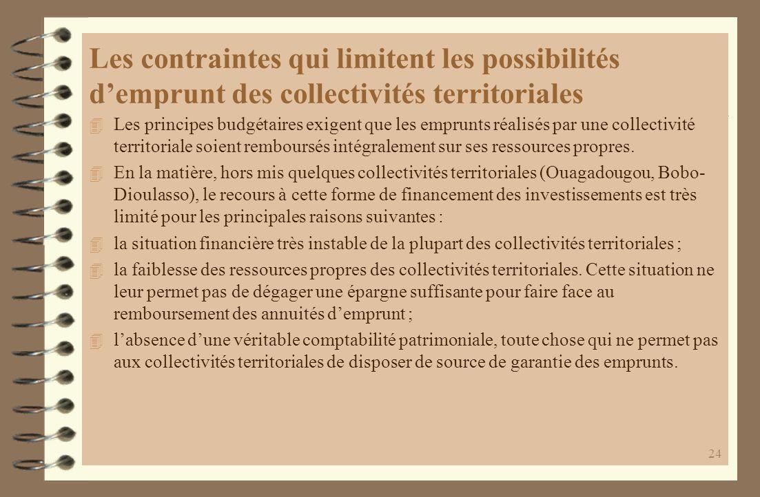 Les contraintes qui limitent les possibilités d'emprunt des collectivités territoriales